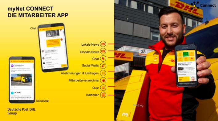 Dpdhl Mitarbeiter App