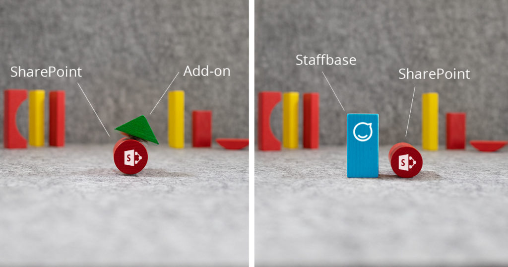 Limitations of the Intranet In-A-Box Staffbase and SharePoint
