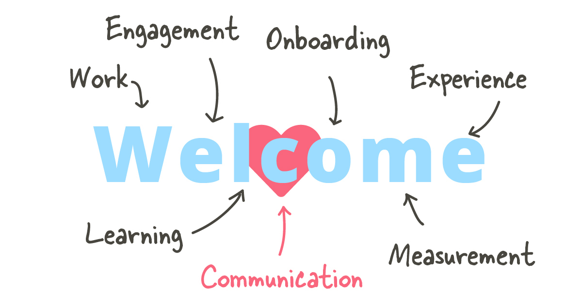 """""""Welcome"""" to the employee experience platform, bringing together all of your employee-facing systems and utilizing comms to make the whole of work more engaging and productive."""